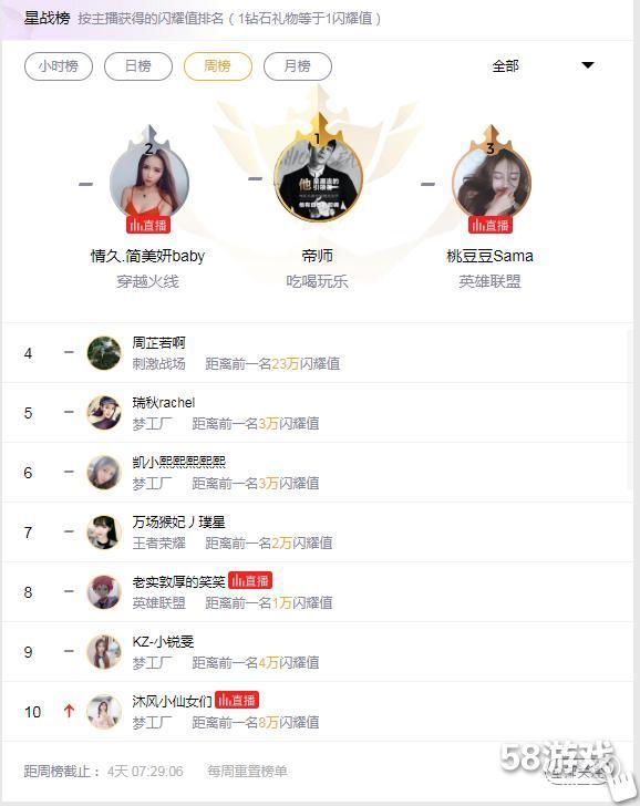 大主播入驻效应渐显 企鹅电竞app store榜单排名火速上升
